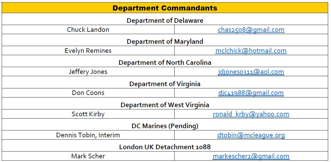 DepartmentCommandants