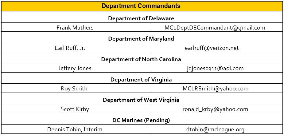 commandants2019